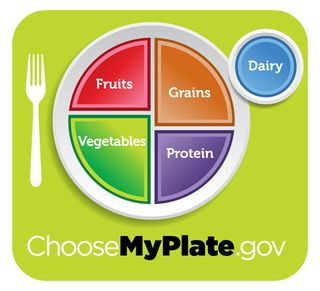 Myplate-small-green